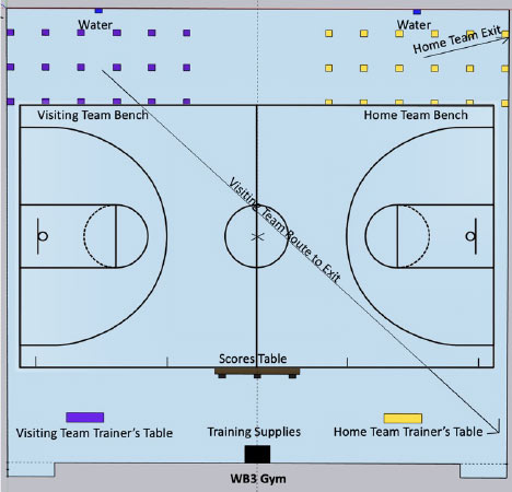 B3 SportsPlex Gym Diagram
