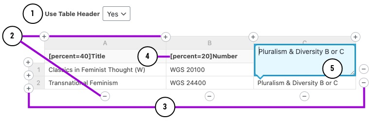 annotated screenshot of Data Table functionality