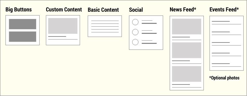 Diagram of right column modules