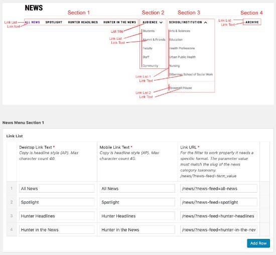 Screenshot of news menu diagram and options in the wordpress cms