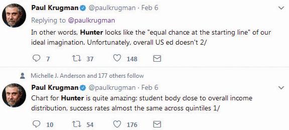 paul krugman tweets